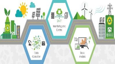 مدیریت هوشمند انرژی