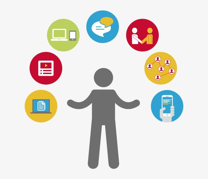 یادگیری تحول دیجیتال